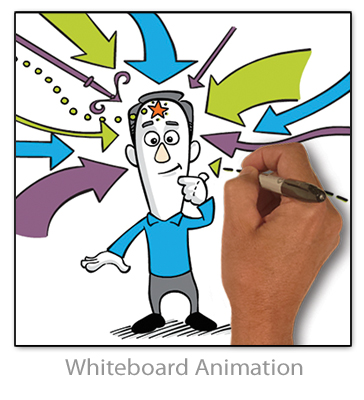 Short Solutions whiteboard animation link